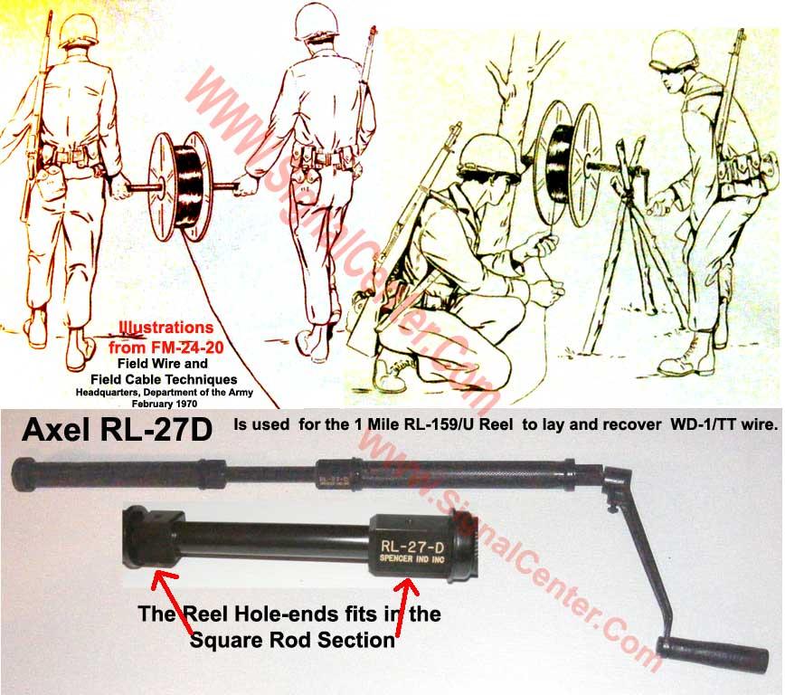 Reeling Machine RL-27D